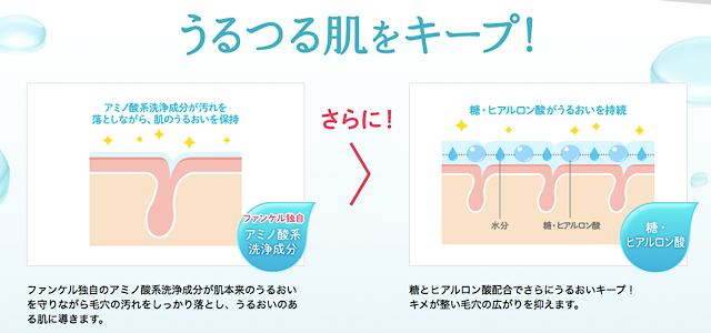 酵素洗顔を使うことで肌の潤いをキープできるイメージ画像