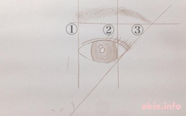 理想の眉毛の描き方をわかりやすく図にした画像