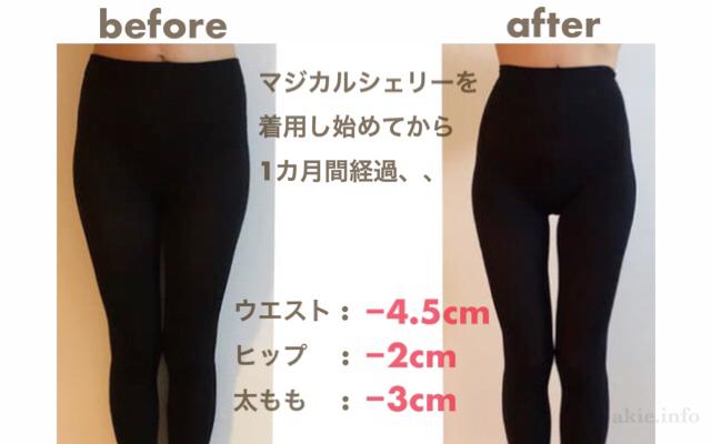 マジカルシェリーを着用する前の画像と、着用してから1カ月経った状態の画像を比較したもの