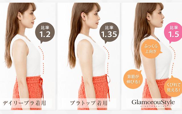 グラマラスタイルナイトブラを着る前と着た後で比較した画像